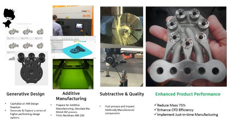 The Case for Design for Additive Manufacturing – 3D Science Valley