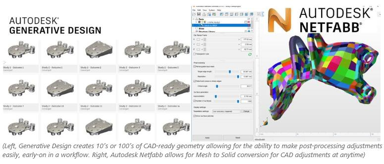 The Case for Design for Additive Manufacturing – 3D Science